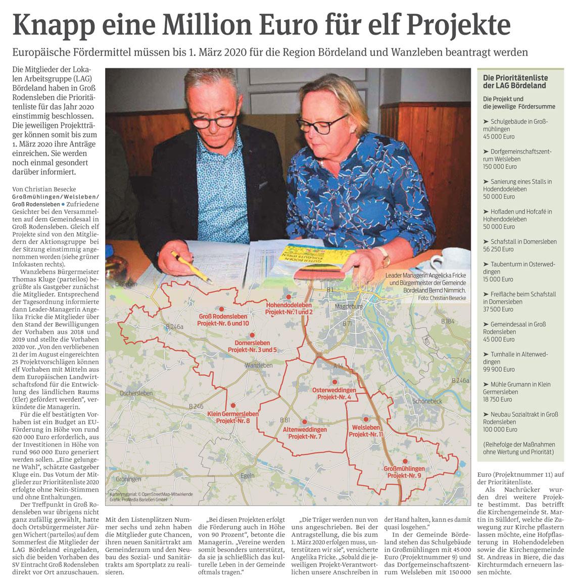 Knapp eine Million Euro für elf Projekte